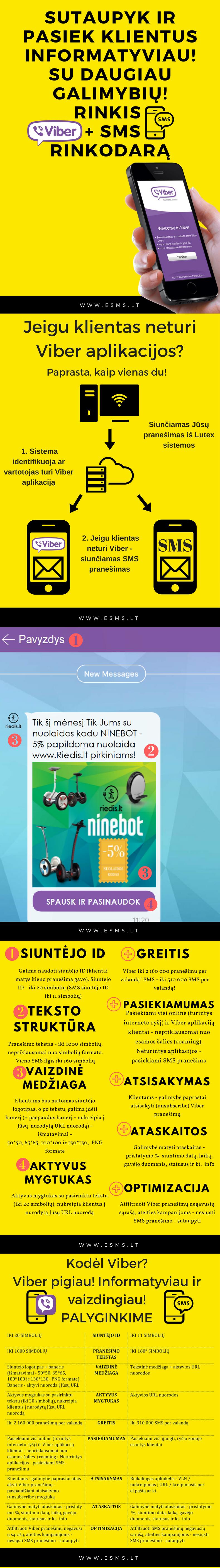 Viber SMS rinkodara