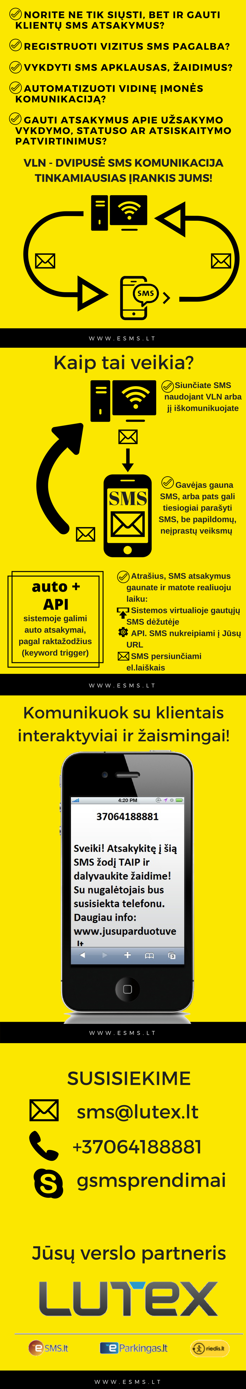 vln_dvipuses_2way_SMS.png